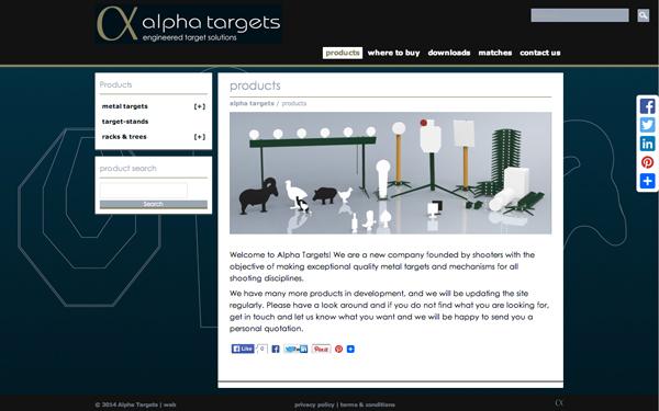 alphatargets